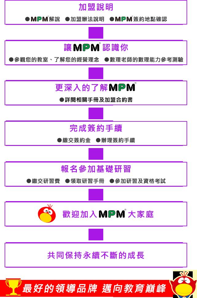 如何加入MPMMath